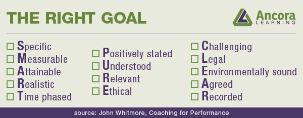 Ancora Learning | The Right Goal | John Whitmore - Coaching for Performance
